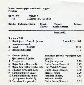 Smotra u Puli 1952.